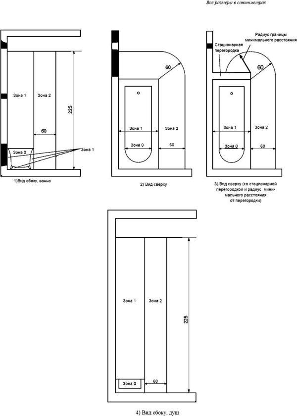 Границы зон для помещений с ванной или душем с поддоном