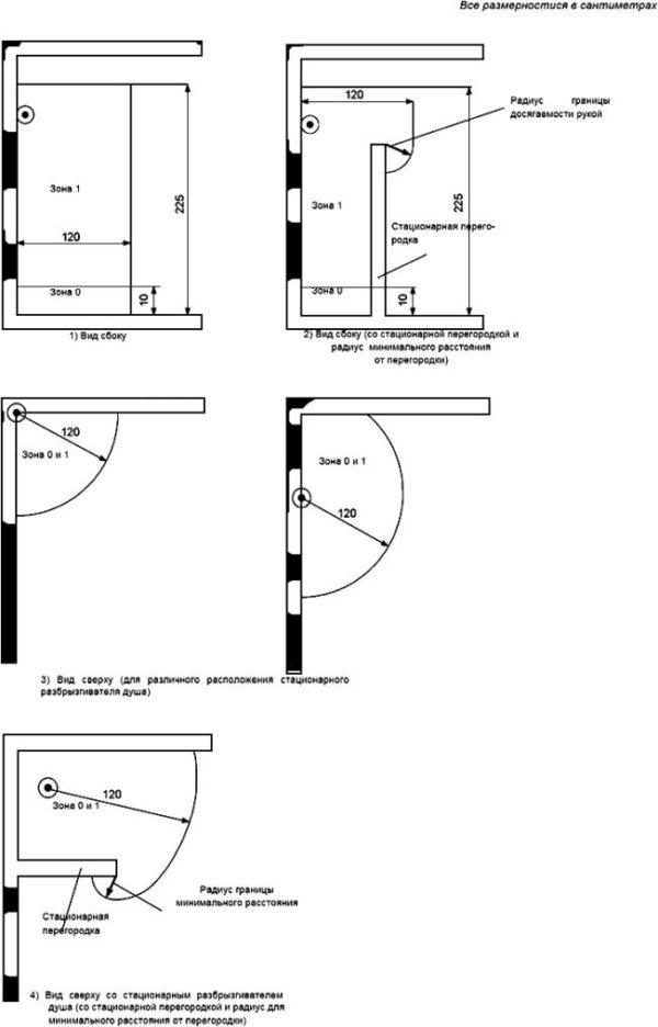 Разграничение зон в помещениях с душем без поддона