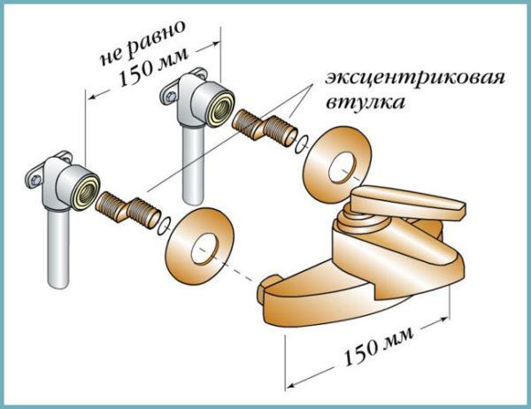 Схема установки настенного смесителя