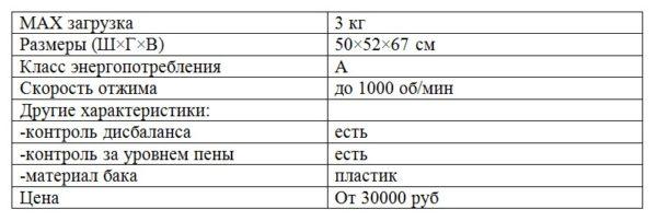 Характеристики Zanussi FCS 1020 C