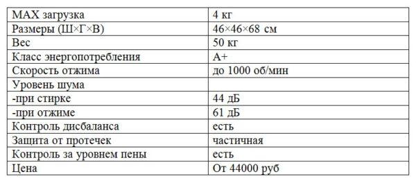 Характеристики Eurosoba 1000