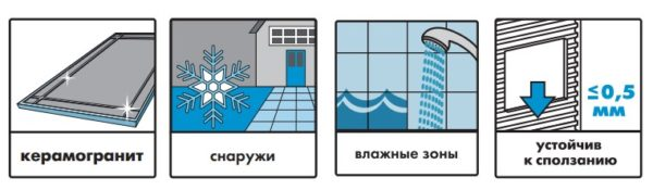 Типовые пиктограммы