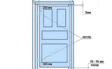 Стандартные и не стандартные размеры дверей для ванной комнаты