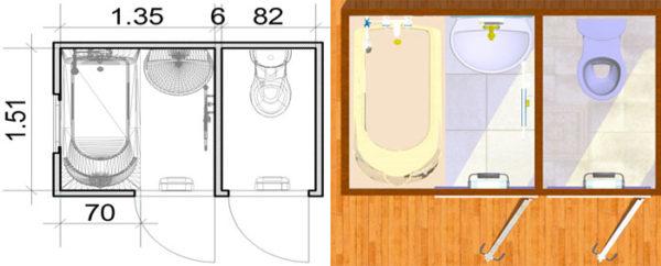 Одинаковый размер стены и ванны