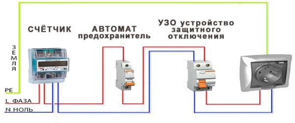 Схема подключения стиральной машины к сети