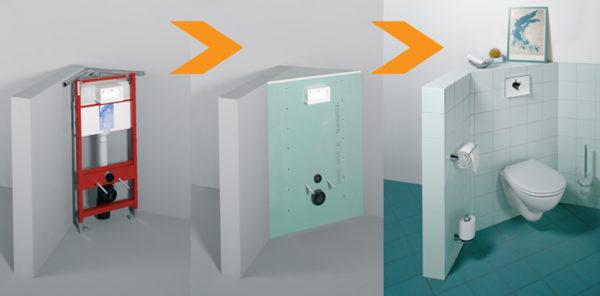 Угловая инсталляция для унитаза