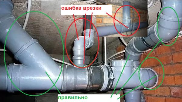 Ошибки сборки системы водоотведения