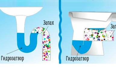 Почему в ванной пахнет канализацией и что делать
