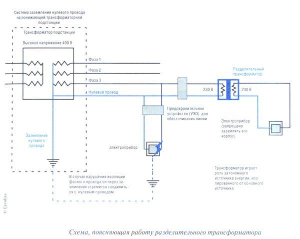Схема работы разделительного трансформатора