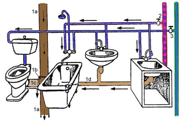 Схема коммуникаций с одним стояком для кухни и санузла