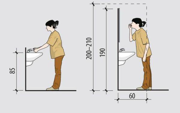 Стандартная высота зеркала в санузле