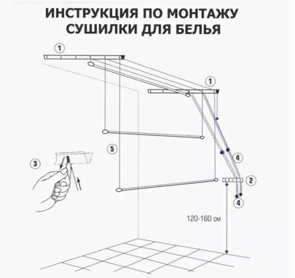 Месторасположение элементов потолочной конструкции внутри помещения