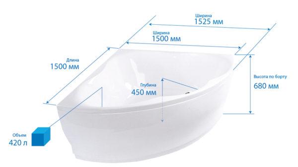 Угловая акрилованя ванна