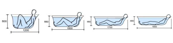 Влияние размера чаши на комфортность помывки