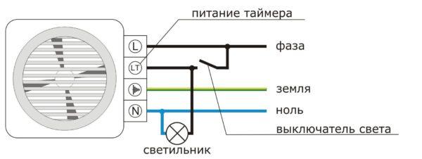 Схема вентилятора с таймером