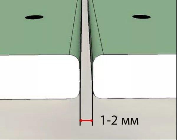 Правила монтажа ГКЛ на потолок