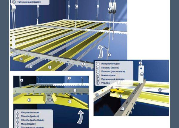 Устройство реечного подвесного потолка