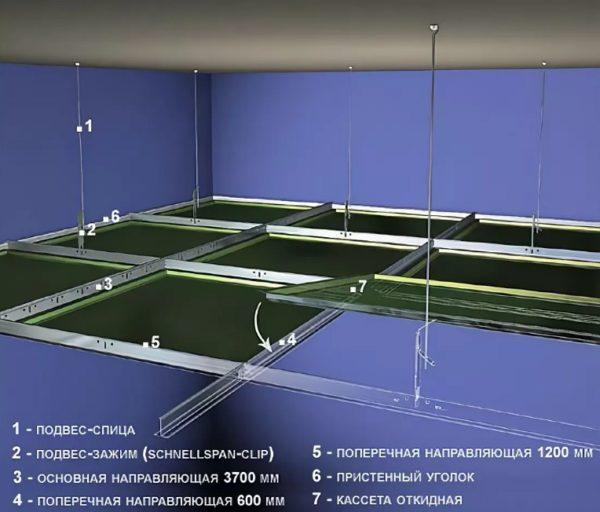 Конструкция кассетного подвесного потолка