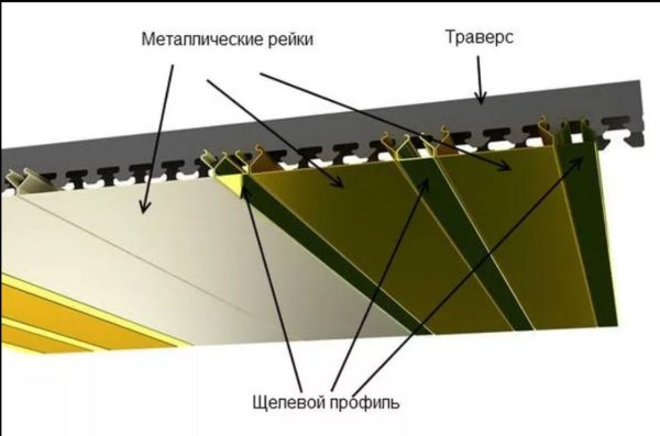 Монтаж узких реек раскладки