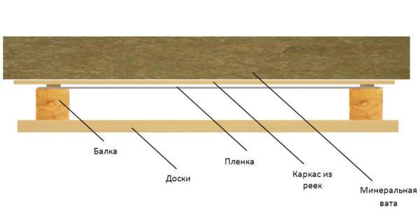 Разрез подвесного потолка