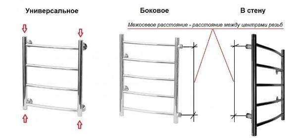 Основные параметры подключения полотенцесушителя