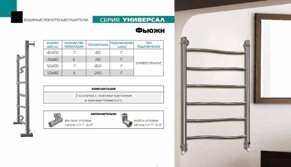Модель ПС Фьюжн Универсал завода Арго
