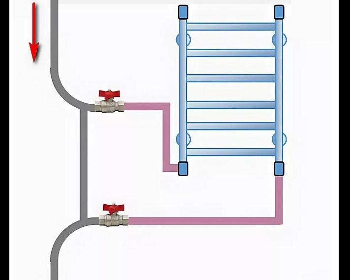 Правильный монтаж ПС в систему отопления